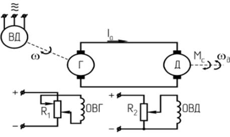Схема системы генератор-двигатель (Г-Д).